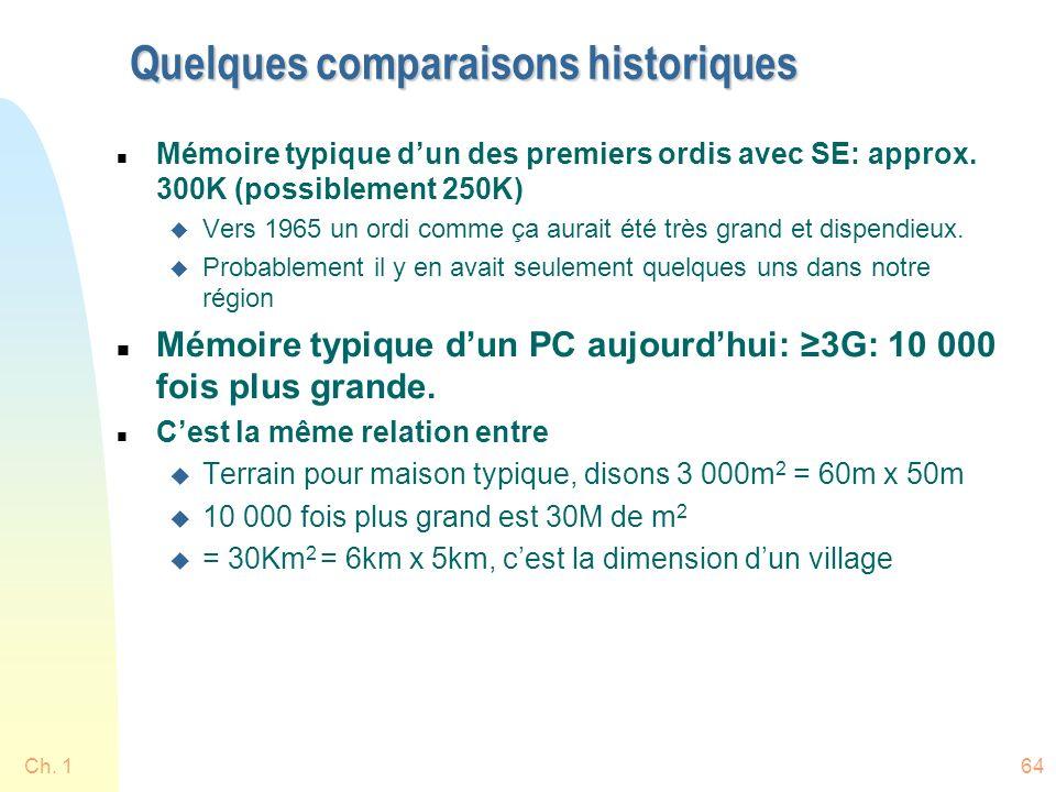 Quelques comparaisons historiques n Mémoire typique dun des premiers ordis avec SE: approx.