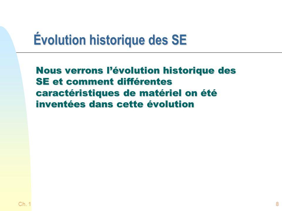 Évolution historique des SE Nous verrons lévolution historique des SE et comment différentes caractéristiques de matériel on été inventées dans cette évolution Ch.
