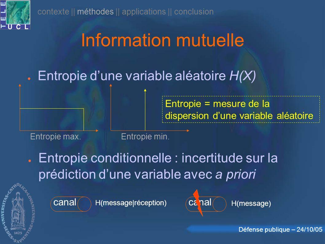 Défense publique – 24/10/05 Information mutuelle Entropie dune variable aléatoire H(X) Entropie = mesure de la dispersion dune variable aléatoire Entr