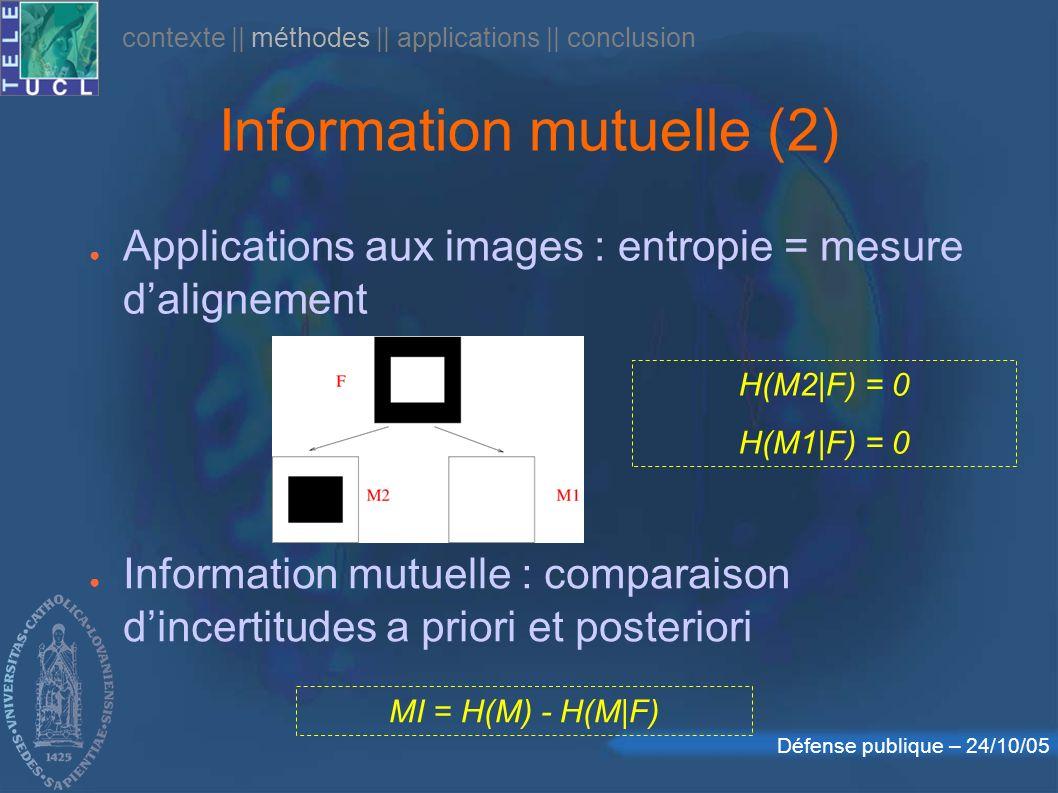 Défense publique – 24/10/05 Information mutuelle (2) Applications aux images : entropie = mesure dalignement Information mutuelle : comparaison dincertitudes a priori et posteriori H(M2 F) = 0 H(M1 F) = 0 MI = H(M) - H(M F) contexte    méthodes    applications    conclusion