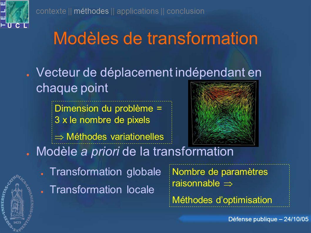 Défense publique – 24/10/05 Modèles de transformation Vecteur de déplacement indépendant en chaque point Modèle a priori de la transformation Transfor