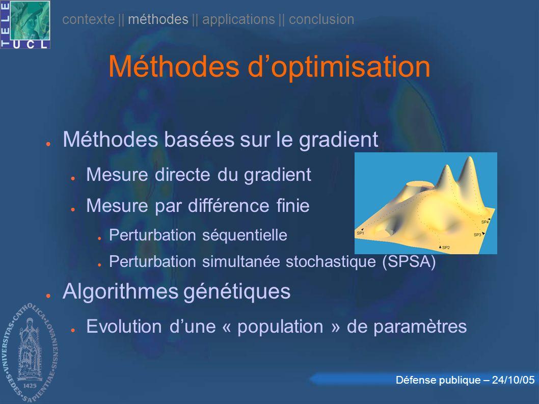 Défense publique – 24/10/05 Méthodes doptimisation Méthodes basées sur le gradient Mesure directe du gradient Mesure par différence finie Perturbation