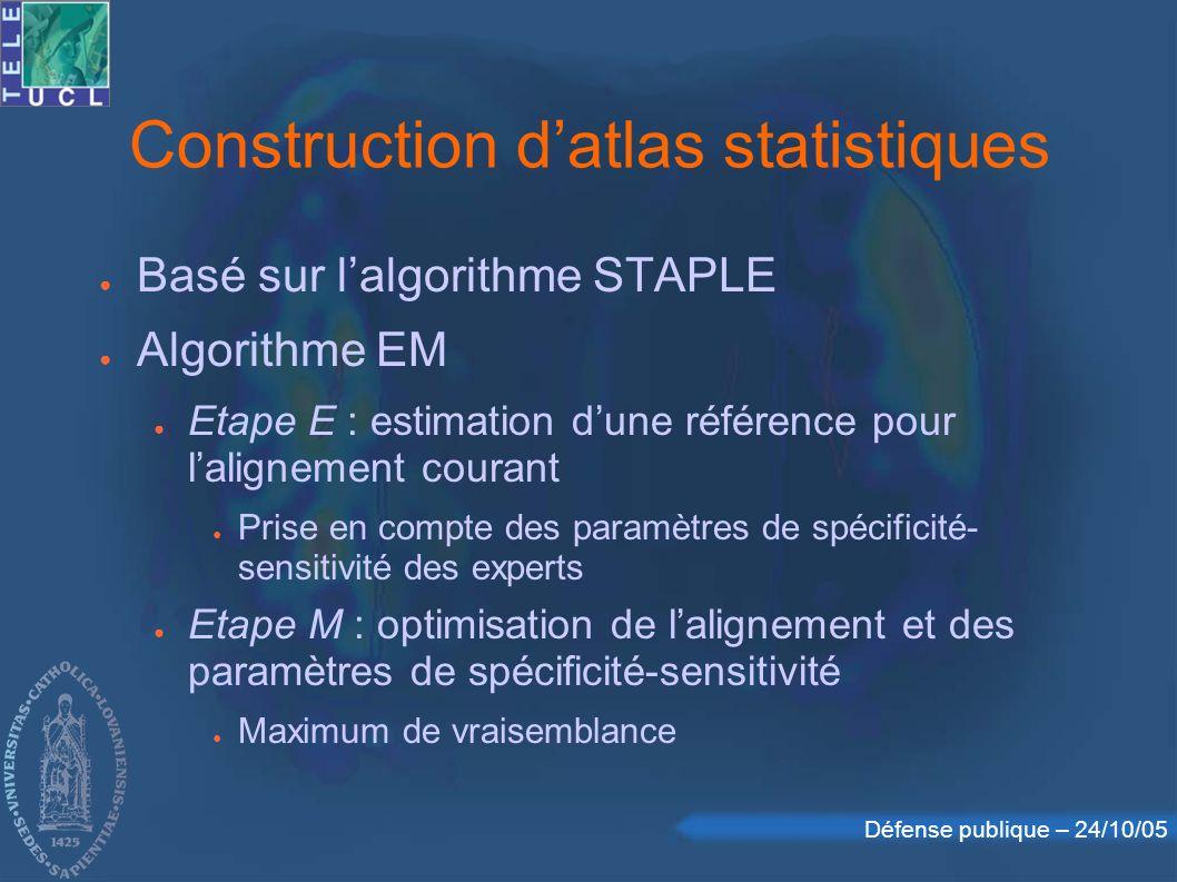 Défense publique – 24/10/05 Construction datlas statistiques Basé sur lalgorithme STAPLE Algorithme EM Etape E : estimation dune référence pour lalignement courant Prise en compte des paramètres de spécificité- sensitivité des experts Etape M : optimisation de lalignement et des paramètres de spécificité-sensitivité Maximum de vraisemblance