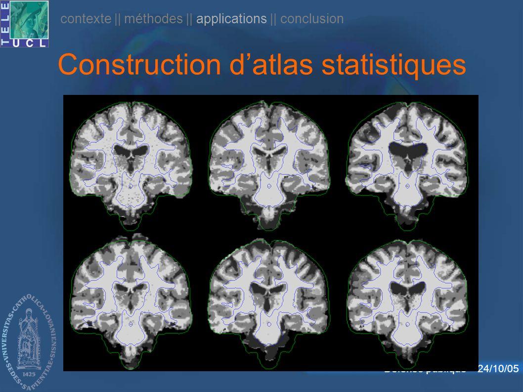 Défense publique – 24/10/05 Construction datlas statistiques contexte || méthodes || applications || conclusion