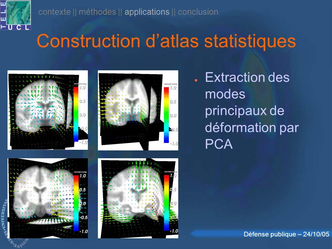 Défense publique – 24/10/05 Extraction des modes principaux de déformation par PCA contexte    méthodes    applications    conclusion Construction datlas statistiques
