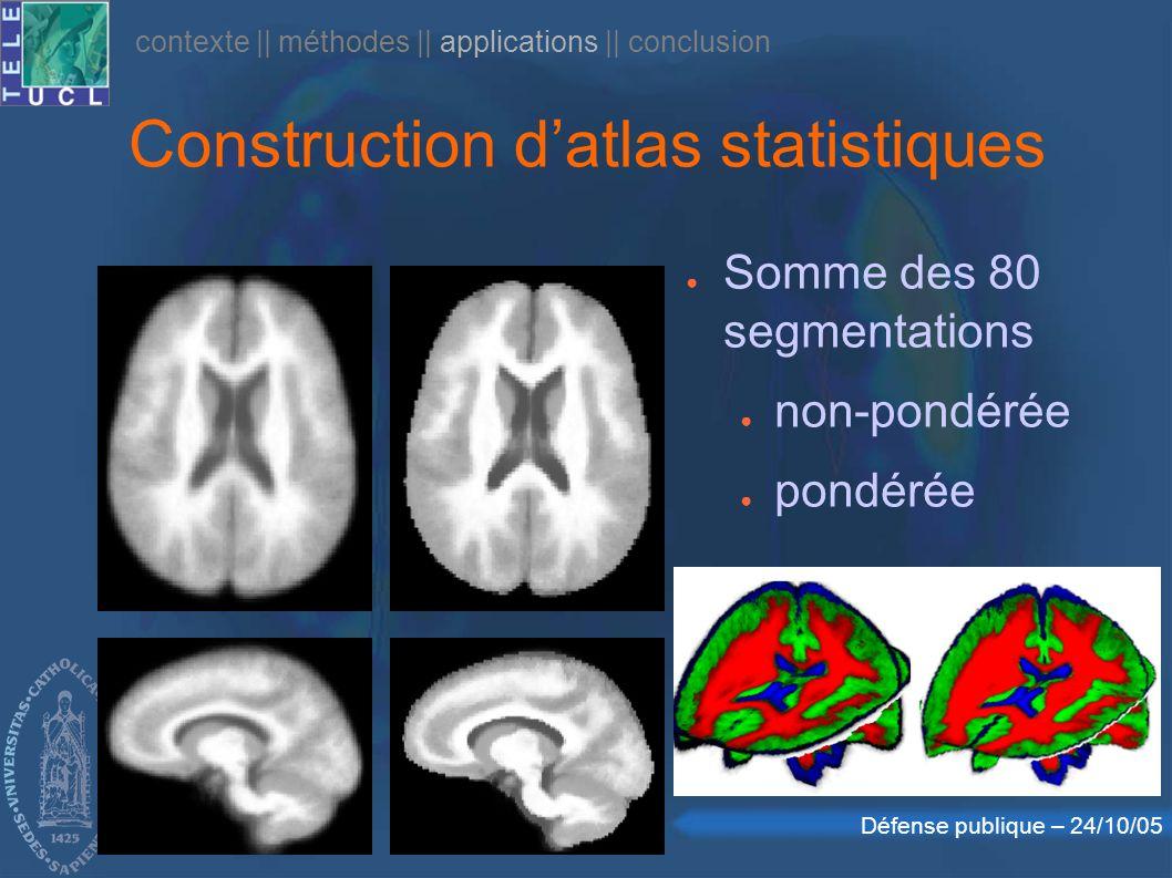 Défense publique – 24/10/05 contexte    méthodes    applications    conclusion Construction datlas statistiques Somme des 80 segmentations non-pondérée pondérée