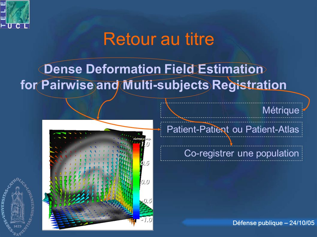 Défense publique – 24/10/05 Retour au titre Dense Deformation Field Estimation for Pairwise and Multi-subjects Registration Patient-Patient ou Patient-Atlas Co-registrer une population Métrique