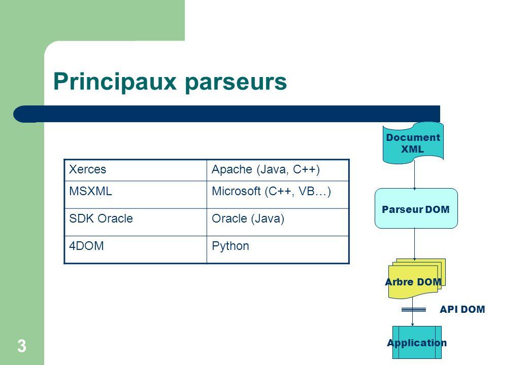 3 Principaux parseurs Document XML Parseur DOM Arbre DOM Application API DOM XercesApache (Java, C++) MSXMLMicrosoft (C++, VB…) SDK OracleOracle (Java) 4DOMPython