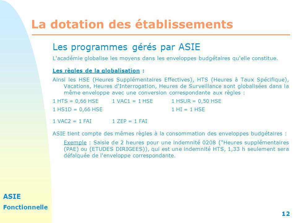 ASIE Fonctionnelle 12 La dotation des établissements Les programmes gérés par ASIE L'académie globalise les moyens dans les enveloppes budgétaires qu'