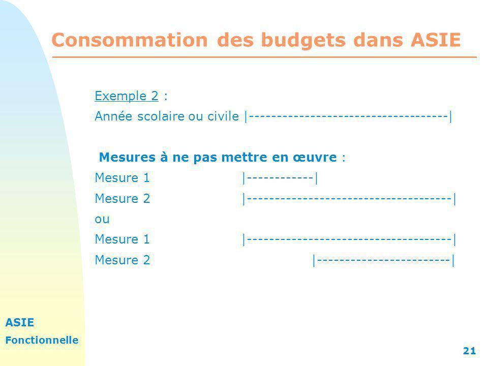 ASIE Fonctionnelle 21 Consommation des budgets dans ASIE Exemple 2 : Année scolaire ou civile |------------------------------------| Mesures à ne pas