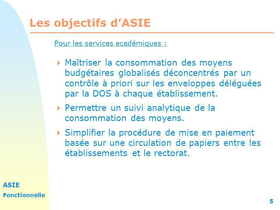 ASIE Fonctionnelle 5 Les objectifs dASIE Pour les services académiques : Maîtriser la consommation des moyens budgétaires globalisés déconcentrés par
