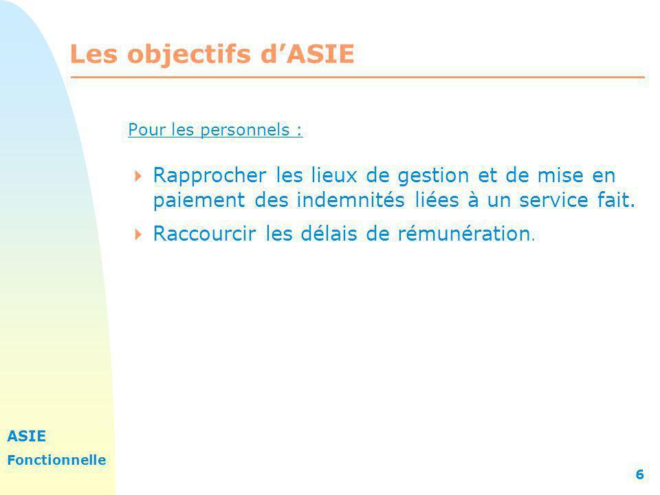 ASIE Fonctionnelle 17 Description de la saisie dans ASIE Sélection du programme budgétaire de lindemnité (0141, 0230 …).