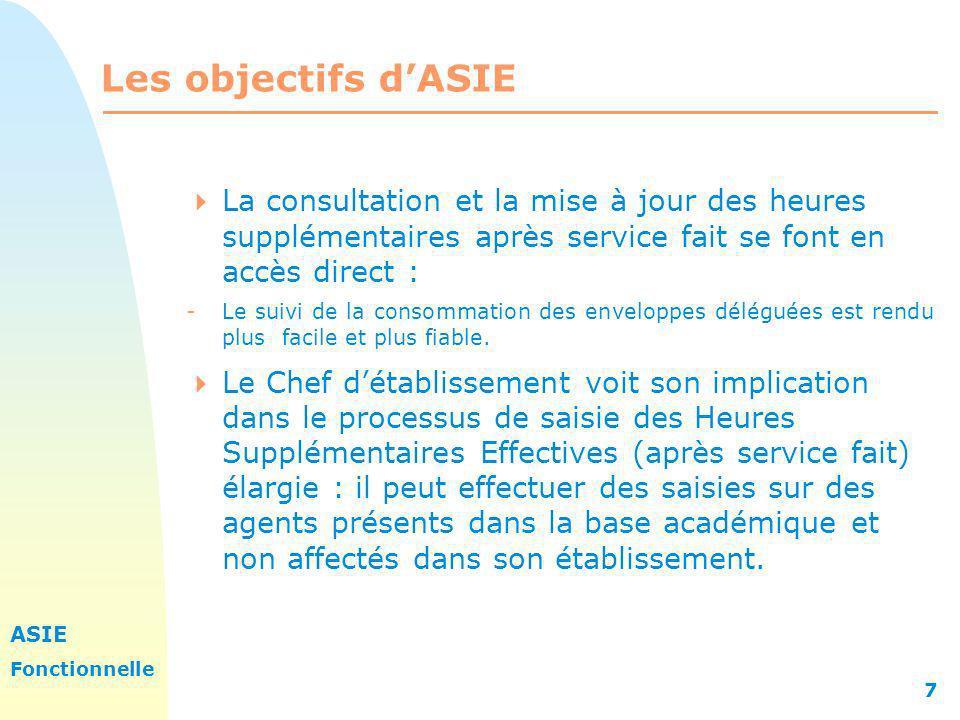 ASIE Fonctionnelle 7 Les objectifs dASIE La consultation et la mise à jour des heures supplémentaires après service fait se font en accès direct : -Le
