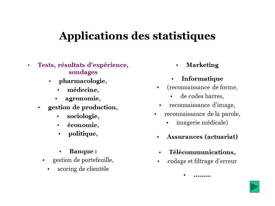 Applications des statistiques Tests, résultats d'expérience, sondages pharmacologie, médecine, agronomie, gestion de production, sociologie, économie,