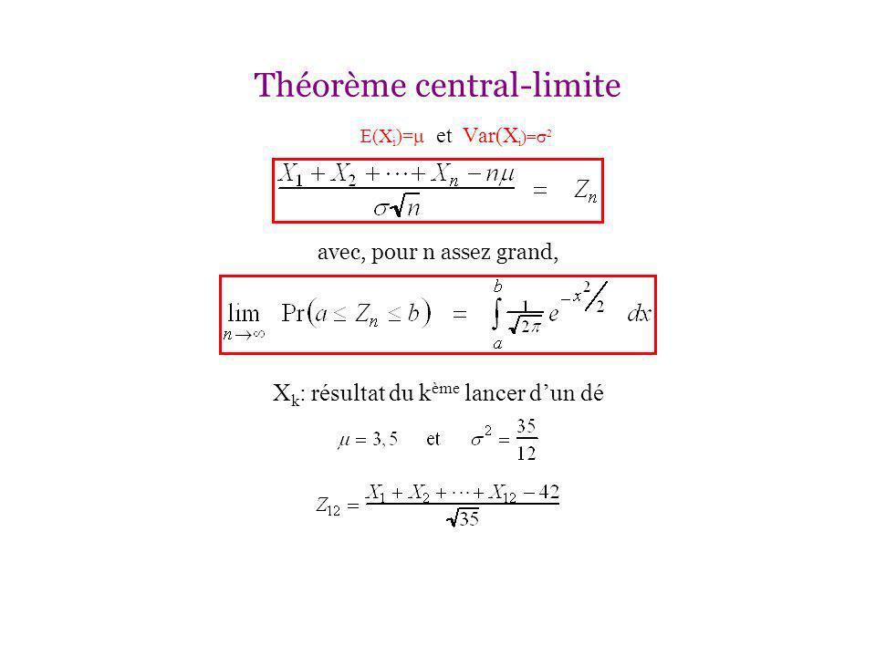 Théorème central-limite E(X i )= et Var(X i )= avec, pour n assez grand, X k : résultat du k ème lancer dun dé