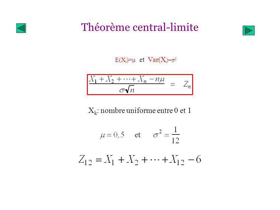 Théorème central-limite E(X i )= et Var(X i )= X k : nombre uniforme entre 0 et 1