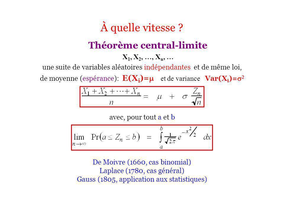 À quelle vitesse ? Théorème central-limite X 1, X 2, …, X n, … une suite de variables aléatoires indépendantes et de même loi, de moyenne (espérance):