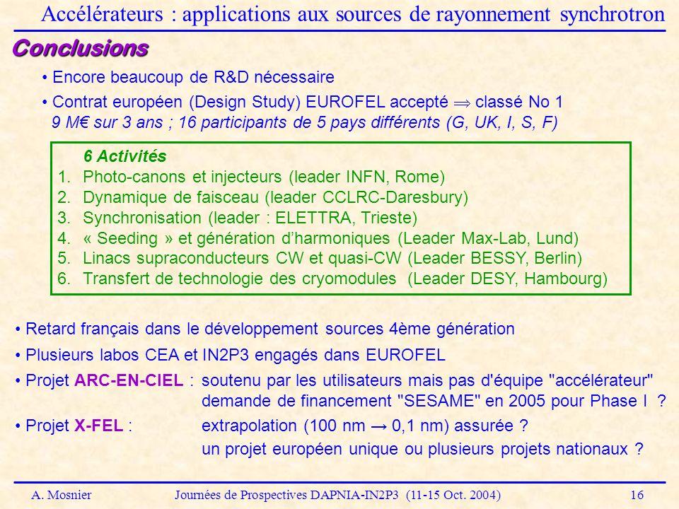 A.MosnierJournées de Prospectives DAPNIA-IN2P3 (11-15 Oct.