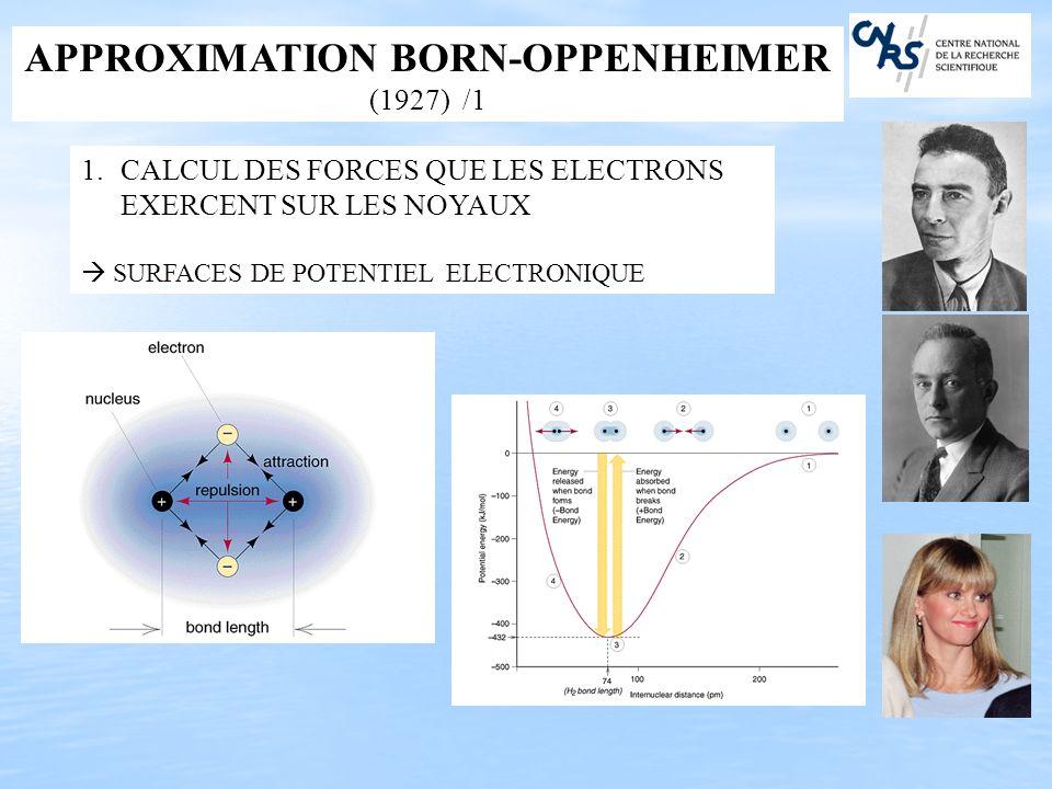 APPROXIMATION BORN-OPPENHEIMER (1927) /1 1.CALCUL DES FORCES QUE LES ELECTRONS EXERCENT SUR LES NOYAUX SURFACES DE POTENTIEL ELECTRONIQUE