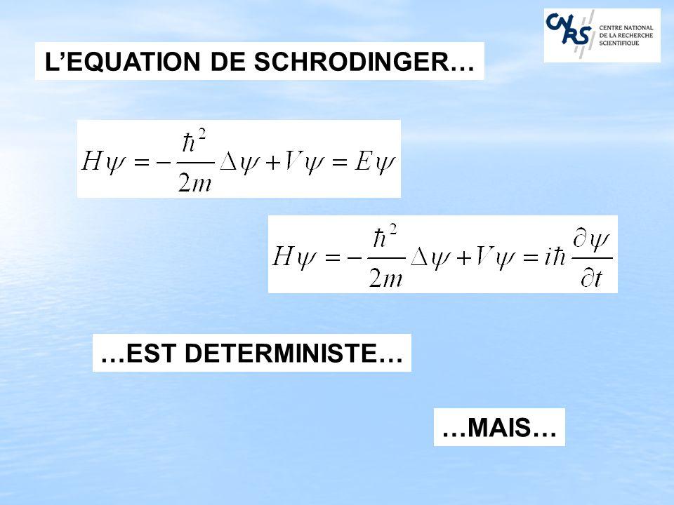 LEQUATION DE SCHRODINGER… …EST DETERMINISTE… …MAIS…