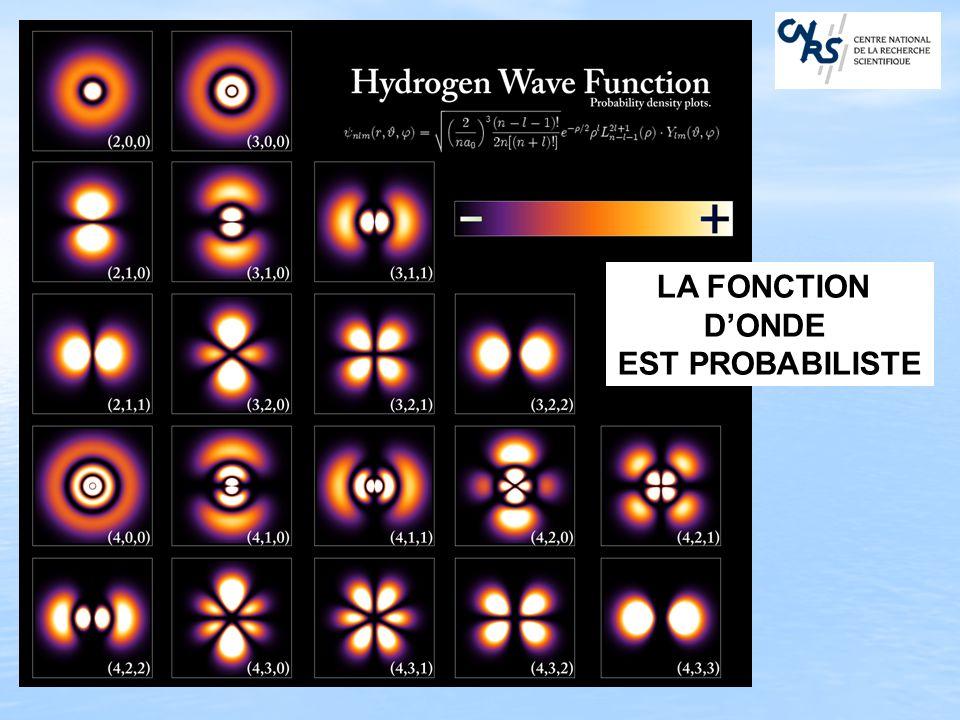 Master de Physique M2 Processus dynamiques dinteraction entre atomes, molécules, surfaces et photons Dynamique quantique des systèmes réactifs en phase gazeuse (B.