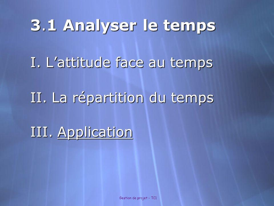 Gestion de projet - TC1 3.1 Analyser le temps I. Lattitude face au temps II. La répartition du temps III. Application