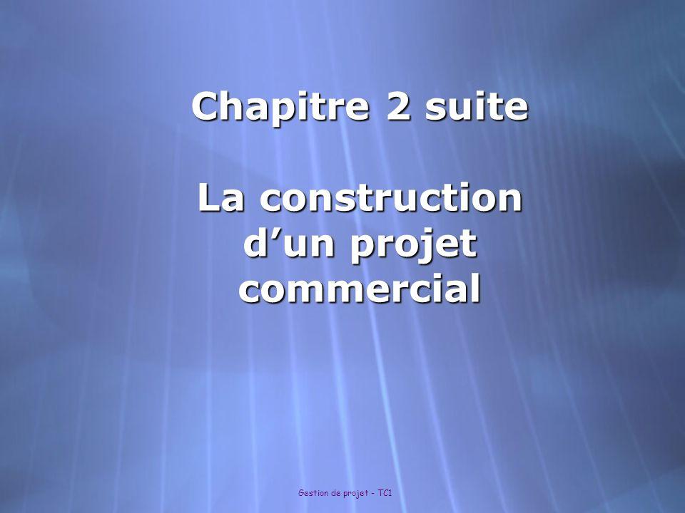 Gestion de projet - TC1 Chapitre 2 suite La construction dun projet commercial