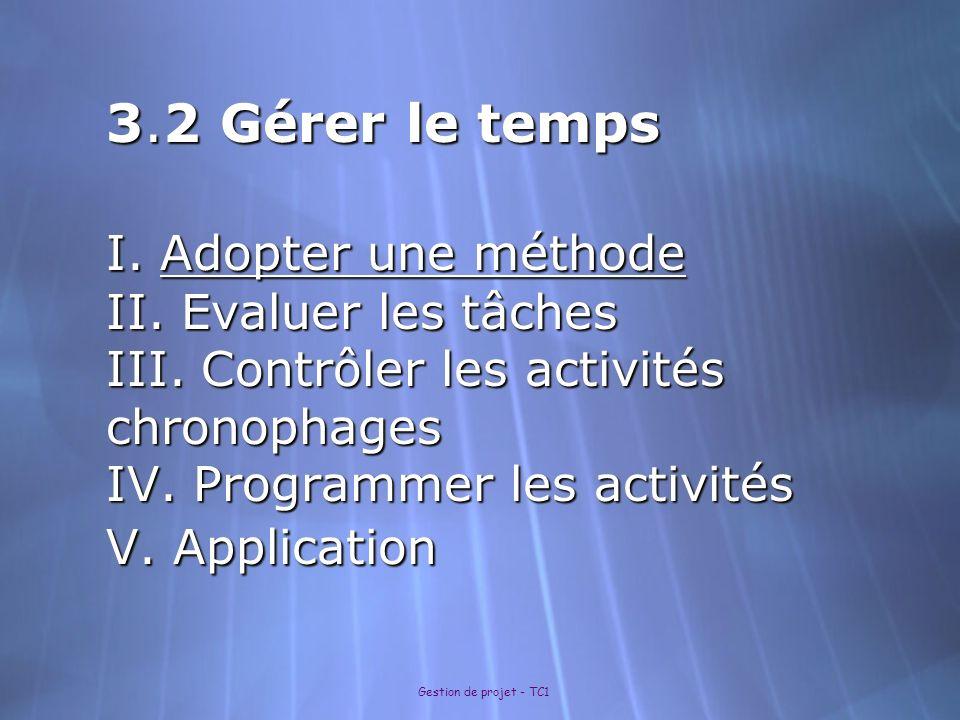 Gestion de projet - TC1 3.2 Gérer le temps I. Adopter une méthode II. Evaluer les tâches III. Contrôler les activités chronophages IV. Programmer les
