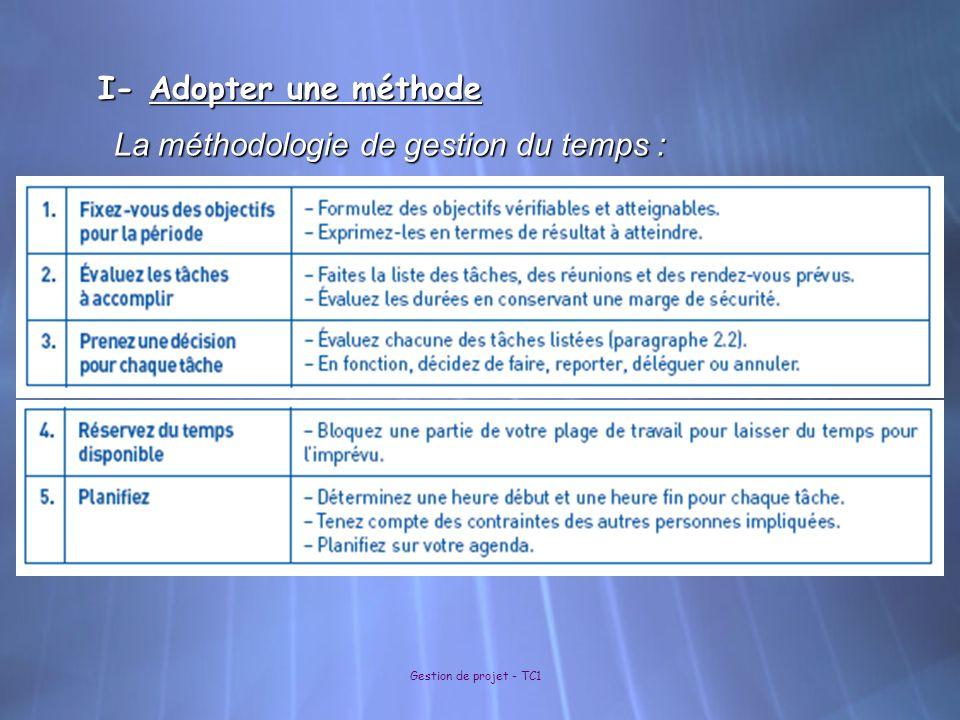 I- Adopter une méthode Gestion de projet - TC1 La méthodologie de gestion du temps :