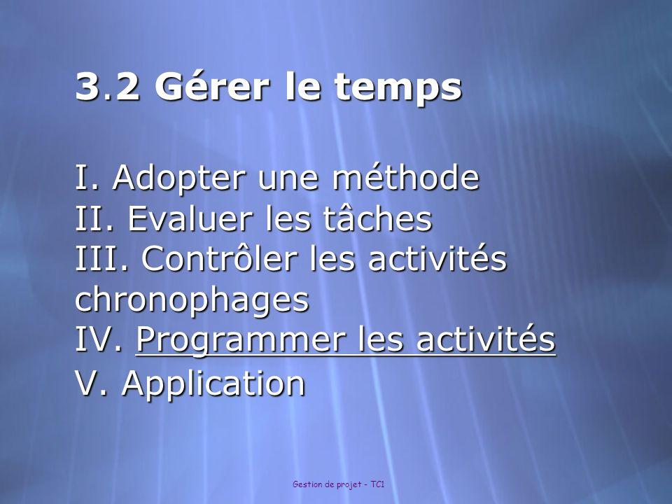 3.2 Gérer le temps I. Adopter une méthode II. Evaluer les tâches III. Contrôler les activités chronophages IV. Programmer les activités V. Application