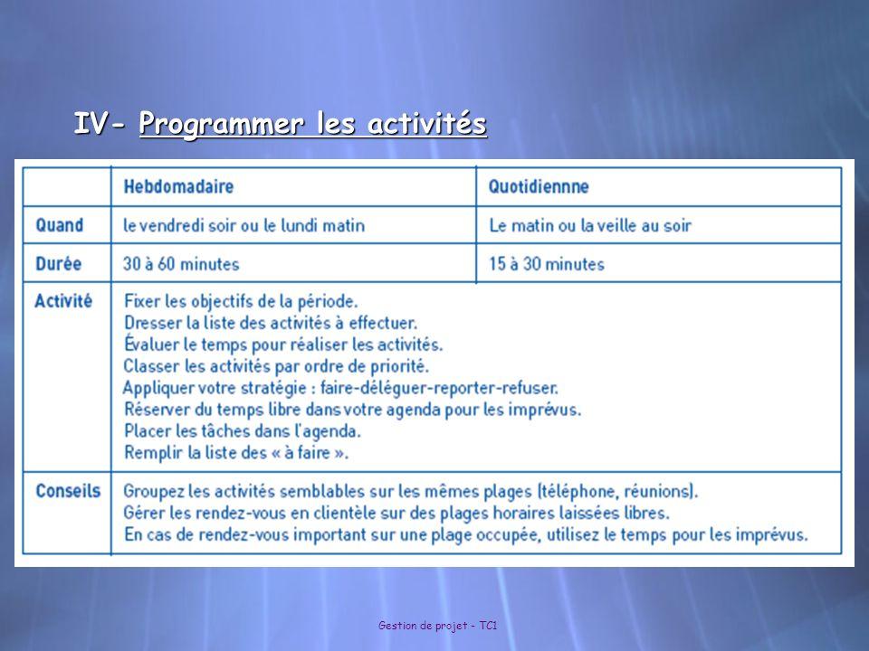 Gestion de projet - TC1 IV- Programmer les activités
