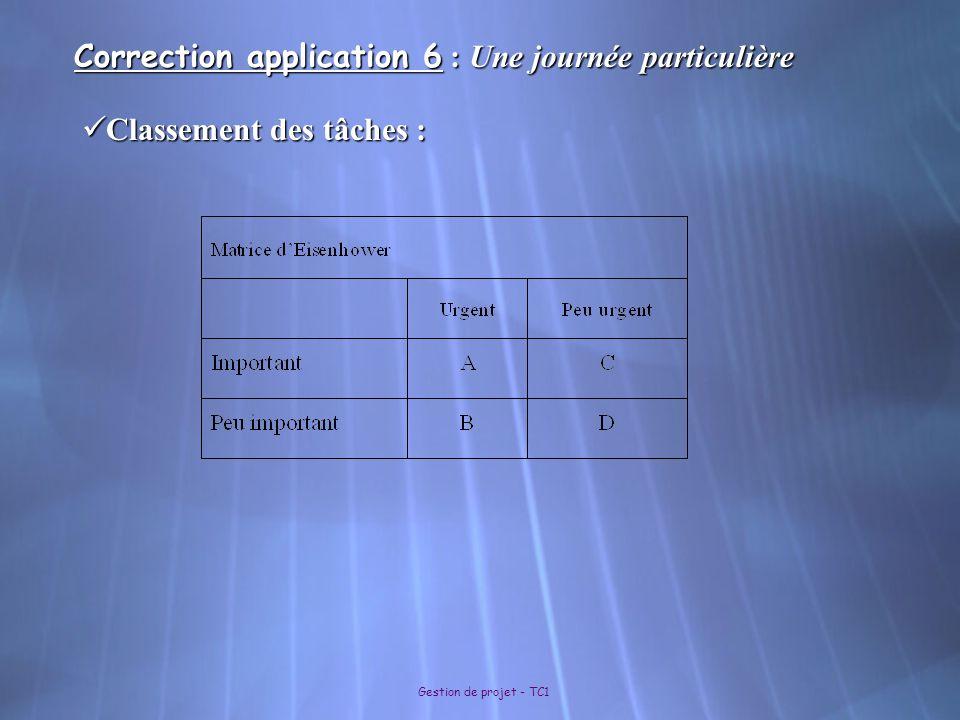 Gestion de projet - TC1 Correction application 6 : Une journée particulière Classement des tâches : Classement des tâches :