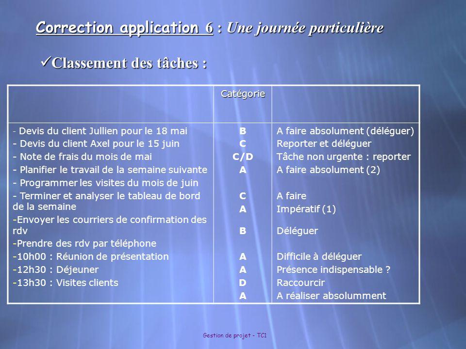 Gestion de projet - TC1 Correction application 6 : Une journée particulière Classement des tâches : Classement des tâches : Catégorie - Devis du clien