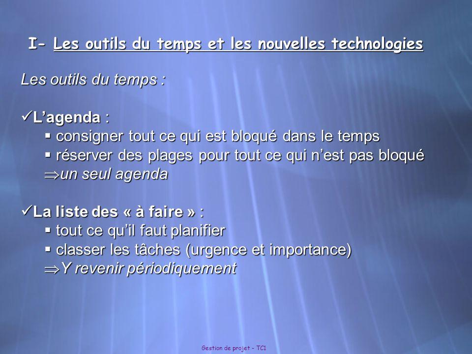 I- Les outils du temps et les nouvelles technologies Gestion de projet - TC1 Les outils du temps : Lagenda : Lagenda : consigner tout ce qui est bloqu
