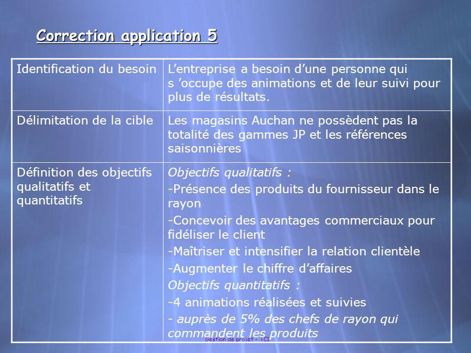 Gestion de projet - TC1 Correction application 5 Identification du besoinLentreprise a besoin dune personne qui s occupe des animations et de leur sui