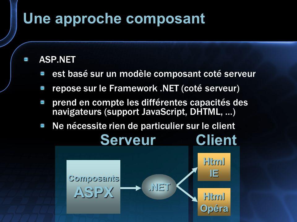 Démonstration 3 Première page ASPX Composant asp:button Composant asp:textbox Composant asp:calendar Adaptation des composants IE / Netscape / WAP