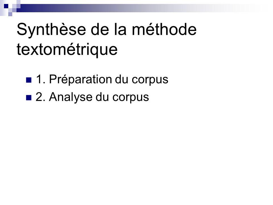 1. Préparation de corpus établissement du texte http://bfm.ens-lsh.fr