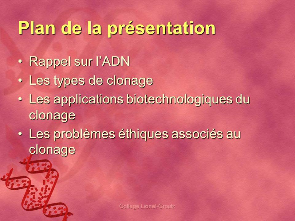 Collège Lionel-Groulx Plan de la présentation Rappel sur lADNRappel sur lADN Les types de clonageLes types de clonage Les applications biotechnologiqu