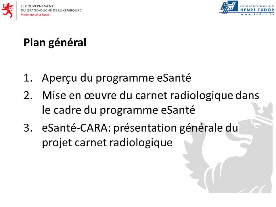 Plan général 1.Aperçu du programme eSanté 2.Mise en œuvre du carnet radiologique dans le cadre du programme eSanté 3.eSanté-CARA: présentation générale du projet carnet radiologique