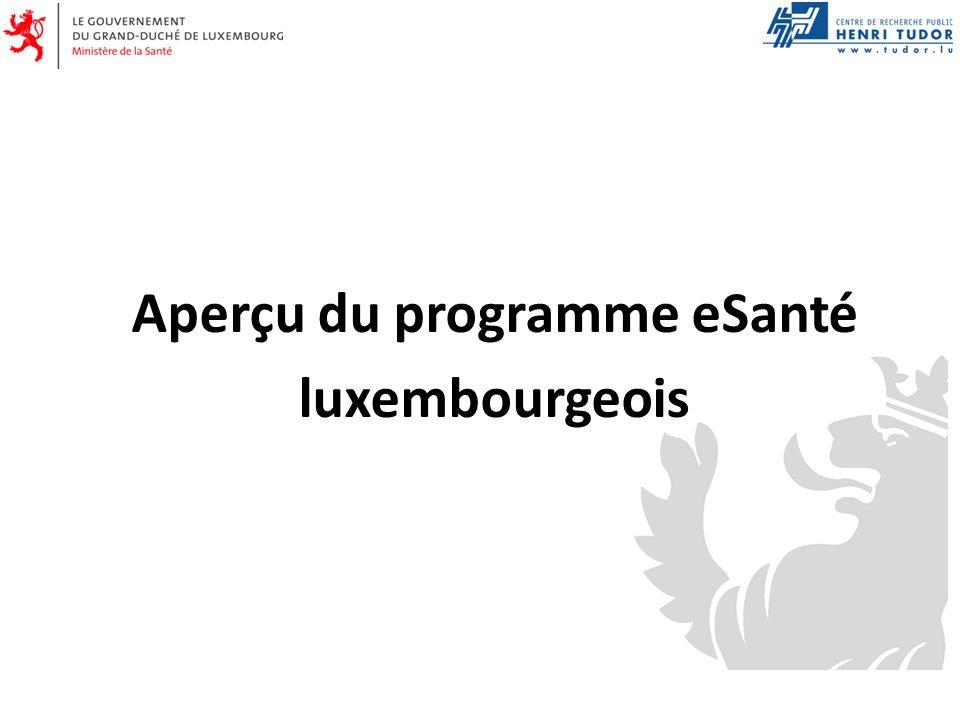 Aperçu du programme eSanté luxembourgeois
