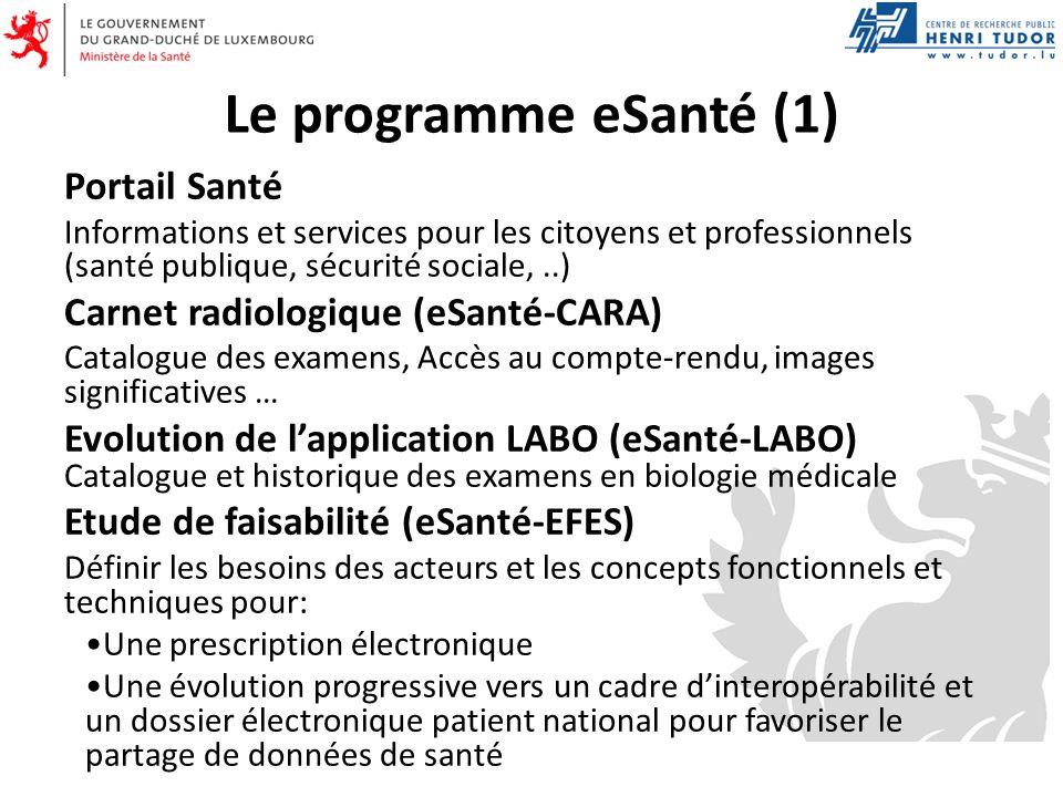 Le programme eSanté (1) Portail Santé Informations et services pour les citoyens et professionnels (santé publique, sécurité sociale,..) Carnet radiol