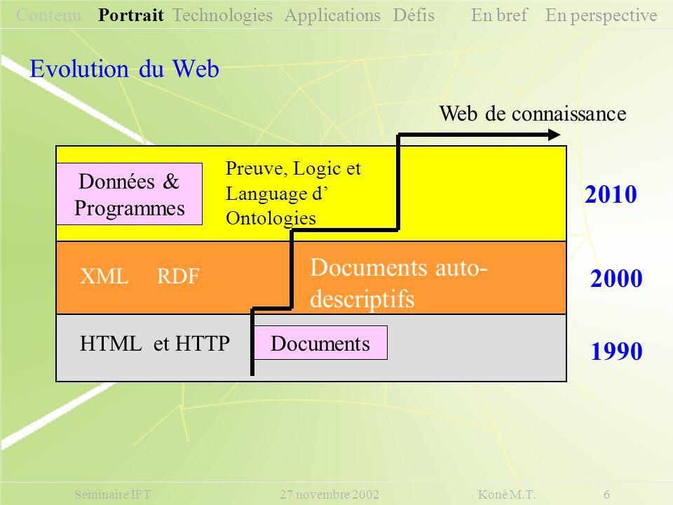 Evolution du Web Seminaire IFT 27 novembre 2002 Koné M.T. 6 HTML et HTTP XML RDF Web de connaissance Contenu Portrait Technologies Applications Défis