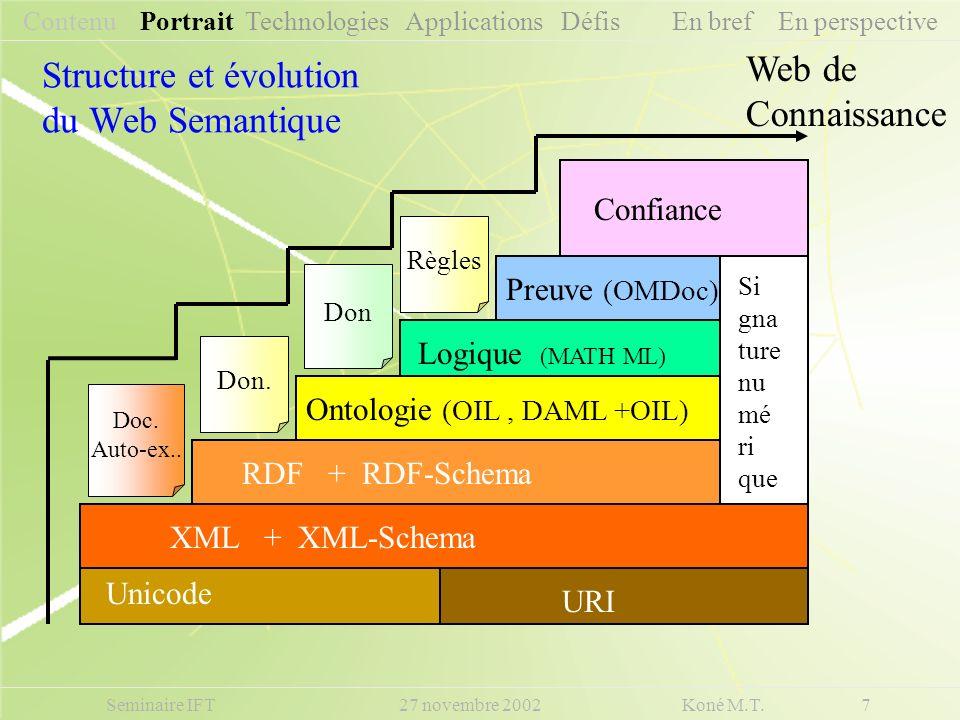 Structure et évolution du Web Semantique Seminaire IFT 27 novembre 2002 Koné M.T. 7 URI XML + XML-Schema RDF + RDF-Schema Ontologie (OIL, DAML +OIL) P