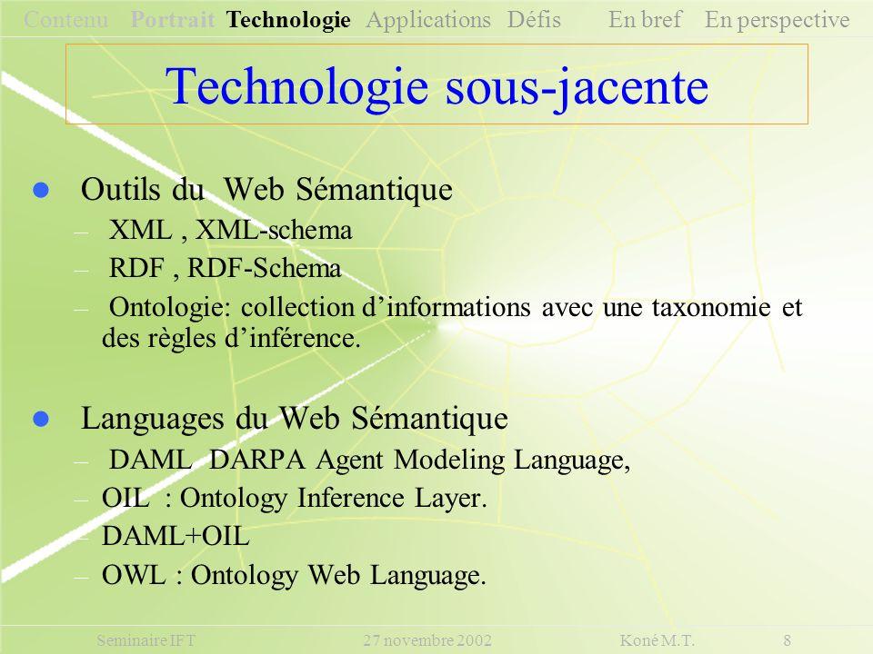 Technologie sous-jacente Outils du Web Sémantique – XML, XML-schema – RDF, RDF-Schema – Ontologie: collection dinformations avec une taxonomie et des
