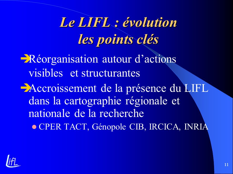 11 Le LIFL : évolution les points clés Réorganisation autour dactions visibles et structurantes Accroissement de la présence du LIFL dans la cartograp