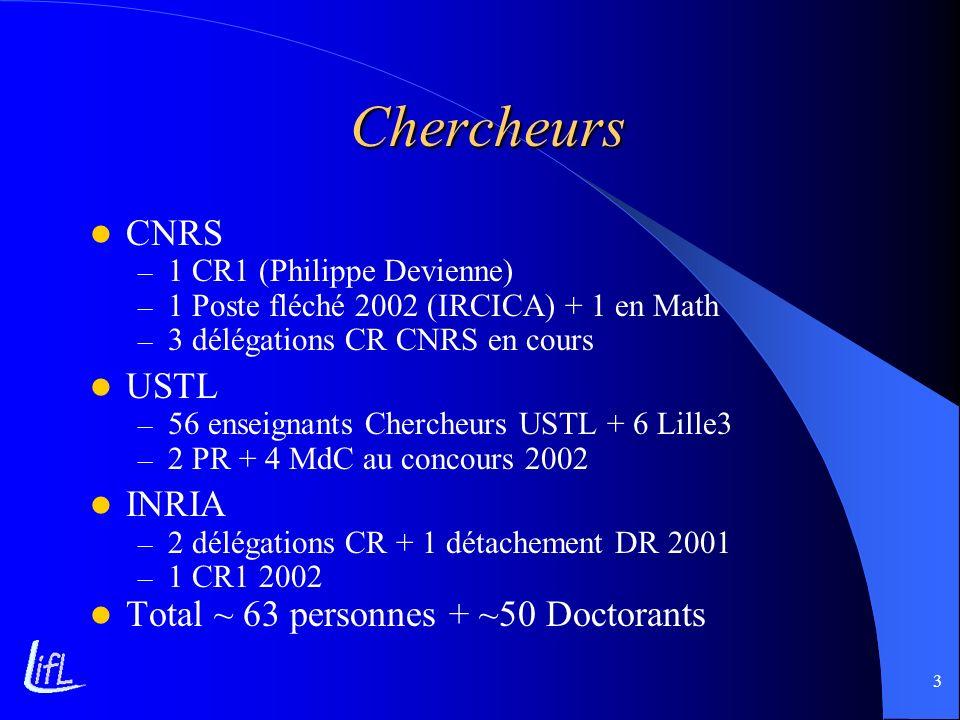 3 Chercheurs CNRS – 1 CR1 (Philippe Devienne) – 1 Poste fléché 2002 (IRCICA) + 1 en Math – 3 délégations CR CNRS en cours USTL – 56 enseignants Cherch