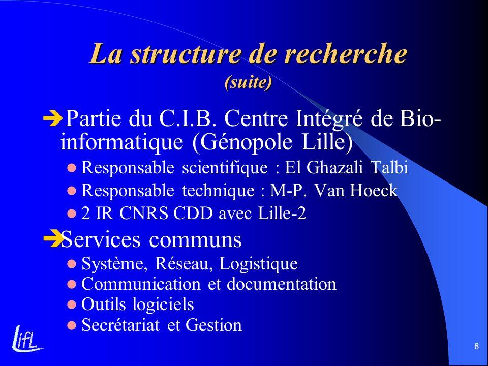 8 La structure de recherche (suite) Partie du C.I.B. Centre Intégré de Bio- informatique (Génopole Lille) Responsable scientifique : El Ghazali Talbi