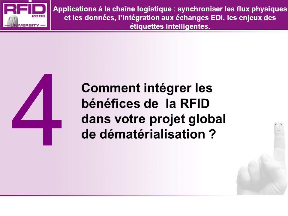 4 Comment intégrer les bénéfices de la RFID dans votre projet global de dématérialisation ? Applications à la chaîne logistique : synchroniser les flu