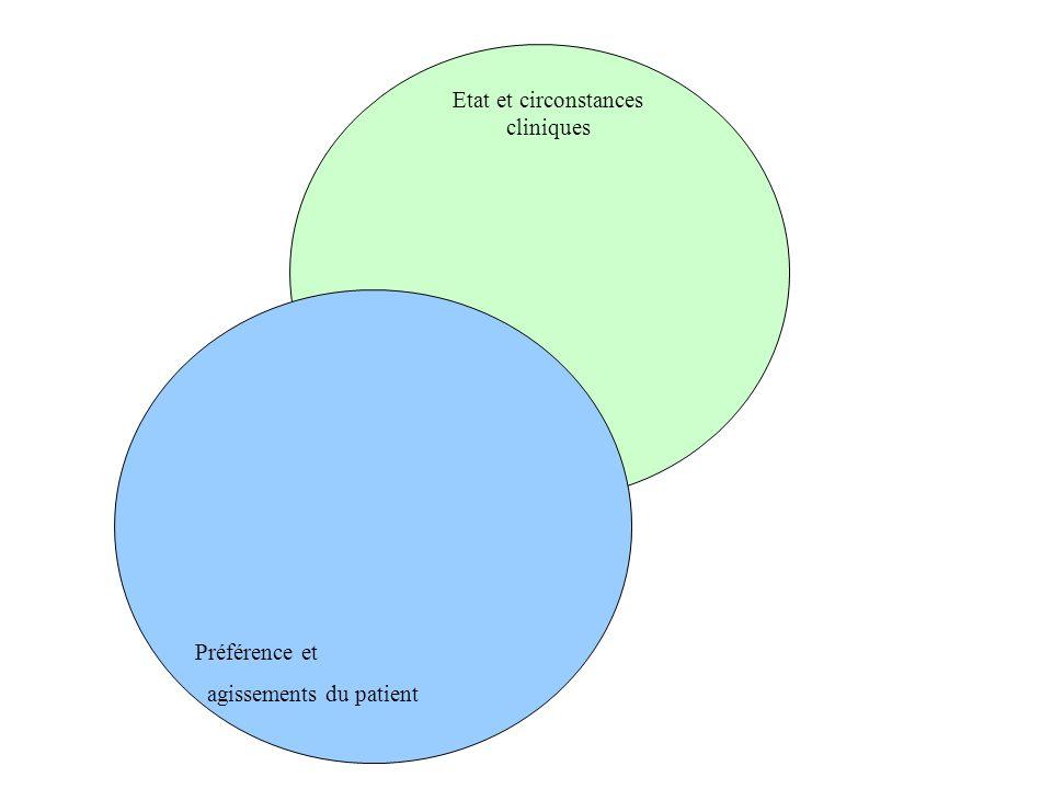 Etat et circonstances cliniques Préférence et agissements du patient Données de la recherche