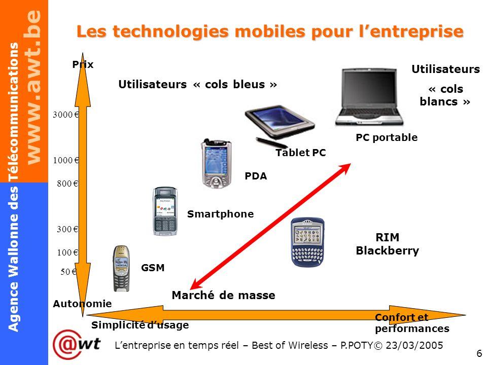 www.awt.be 6 Agence Wallonne des Télécommunications Lentreprise en temps réel – Best of Wireless – P.POTY© 23/03/2005 Les technologies mobiles pour le